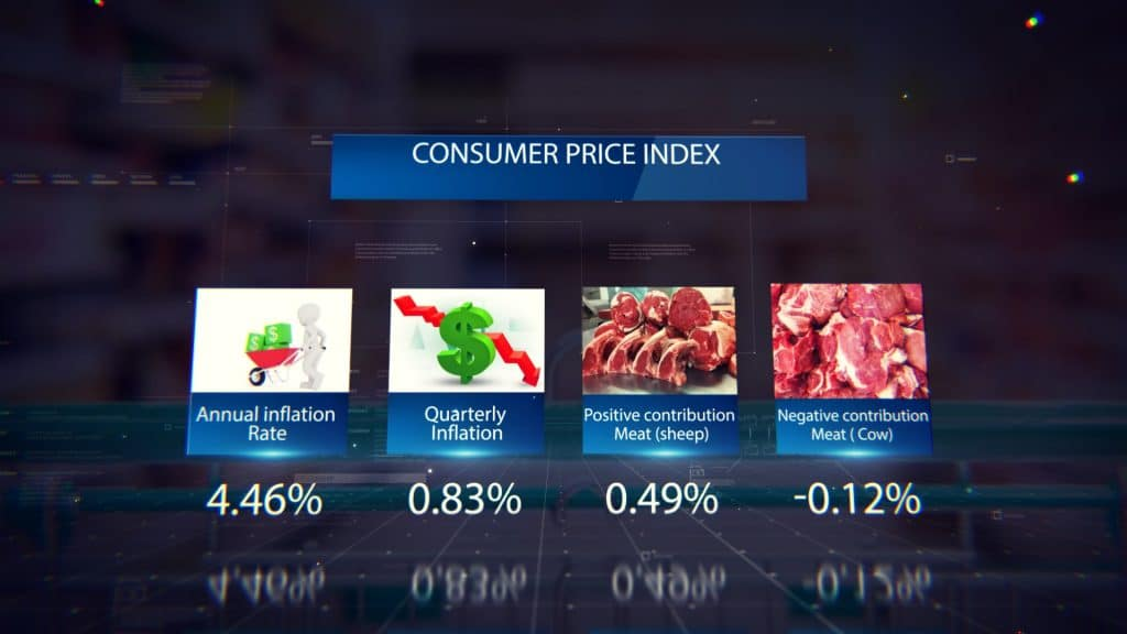 The annual inflation rate stands at 4.46 percent.  This is according to the Niue Consumer Price Index which measures changes in the prices of goods and services that households consume.  Such…